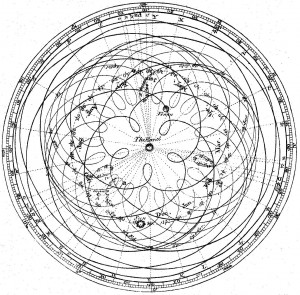 The apparent orbital paths of the Sun, Venus and Mercury around the Earth, according to the system of Ptolemy (2nd Century AD), in an illustration from the 1st Edition of the Encyclopedia Britannica, 1771.
